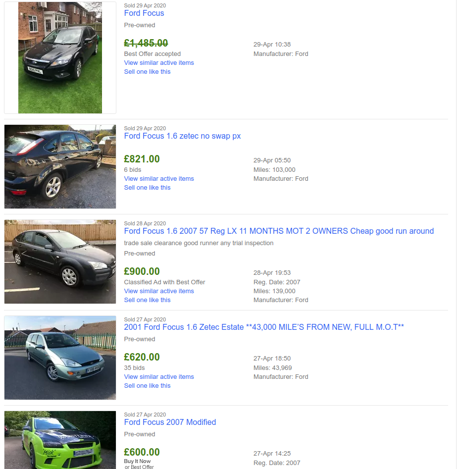 A quick snapshot of the prices Ford Focus cars have sold for on eBay. If that modified Focus wasn't snot green they'd have got another £200 for it easy...